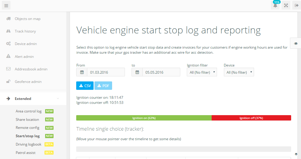 Create Pdf Report And Invoice For Your Customers Engine Creates Pdf With Your Company Header Ignition Log And Total Costs You Can Enter Your Own Engine